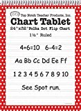 * POLKA DOT CHART TABLET RED 1.5 by MotivationUSA