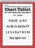 * POLKA DOT CHART TABLET RED 1.5 by MotivationUSA