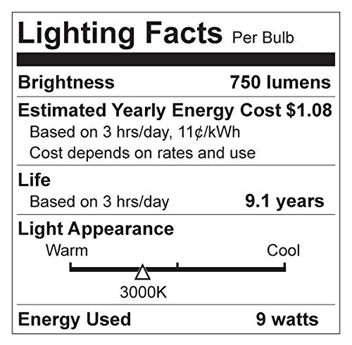 Great Eagle A19 LED Light Bulb, 9W (60W Equivalent), UL Listed, 3000K (Soft White), 750 Lumens, Non-dimmable, Standard Replacement (24-Pack)