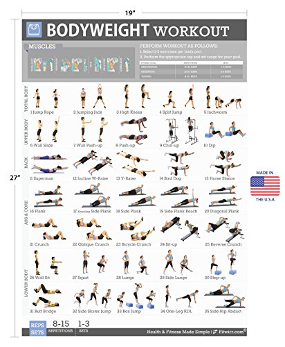 Exercise Workout Plan: Bodyweight Exercise Workout Poster