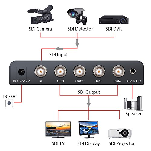 ESYNIC 4 Way SDI Splitter Repeater Full HD 1080P 1 in 4 Out Distribution with 3.5mm Jack Audio Supports SD-SDI, HD-SDI, 3G-SDI up to 1320 Ft by eSynic (Image #4)