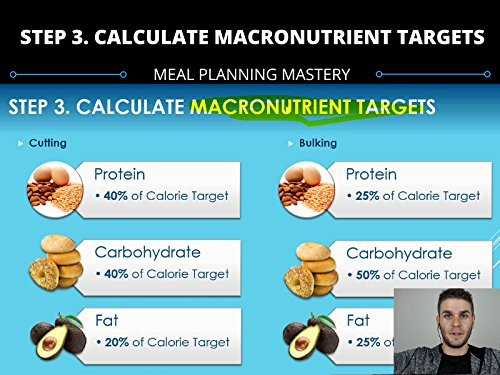 Meal Planning Blueprint--Step 3. Calculate Macronutrient Targets