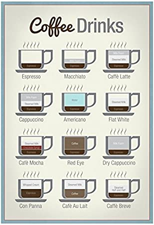 Amazon.com : Coffee Drinks Art Print Poster 13 x 19in : Sports ...