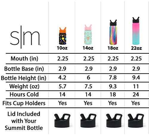 Simple Modern 22oz Summit Kids Water Bottle Thermos with Straw Lid - Dishwasher Safe Vacuum Insulated Double Wall Tumbler Travel Cup 18/8 Stainless Steel -Watermelon Splash