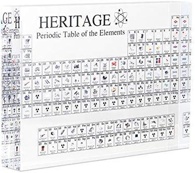 YOUNGE Periodensystem mit Elementen, Acryl, Periodensystem mit Elementen, Geschenk für Schüler und Lehrer