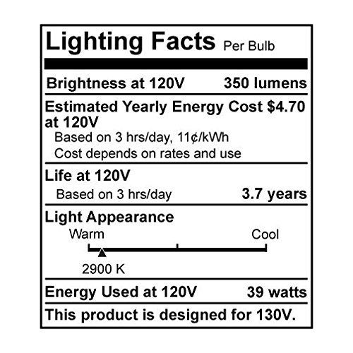 12PK Bulbrite 682435 H39PAR20FL3/ECO 39-Watt ECO Halogen PAR20, 50W Halogen Equivalent, Medium (E26) Base, 130V, Flood