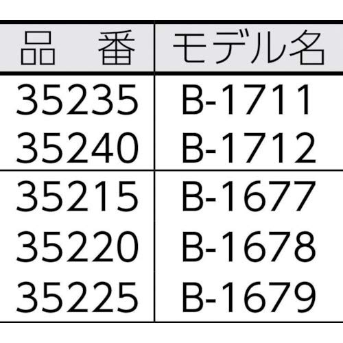 Ridgid 35235 Bender, 1/2-3/4 Hw