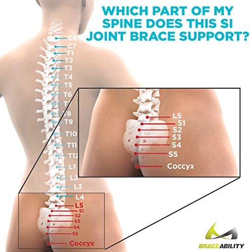Sacroiliac Compression Brace Si Joint Pain Relief Belt
