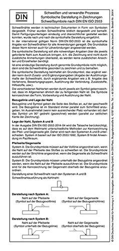 Schweißsymbole Nach DIN EN ISO 2553  Schweißen Und Verwandte Prozesse Symbolische Darstellung In Zeichnungen Faltblatt Mit Auszügen Aus Der Norm