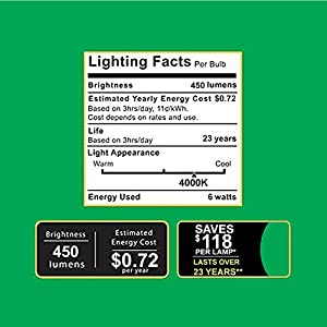 Sunco Lighting 10 Pack G25 LED Light Globe LED Light Bulb 6 Watt 40W EQ Dimmable, 4000K Kelvin Cool White, 450 Lumens, Omnidirectional Vanity Mirror Light, Energy Efficient - UL & ENERGY STAR LISTED