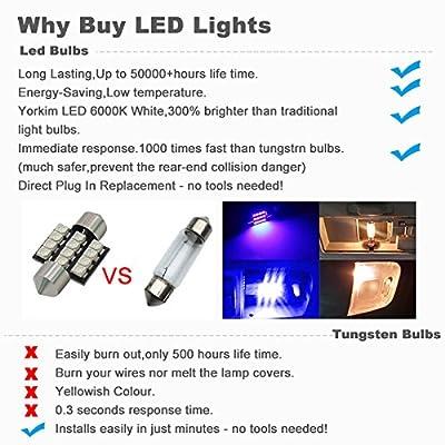 "Boodled 20X C5w 31mm(1.25"") LED Bulb 3528 12-SMD Chipsets Blue Festoon Interior Dome Map Trunk Cargo LED Bulbs Lights DE3175 DE3021 DE3022 3175,DC12V,Blue.: Automotive"