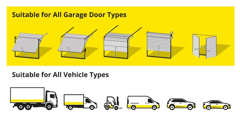Weather Defender Original Ultimate Garage Door Threshold Floor Seal by Weather Defender (Image #10)
