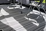 Kampa Ace 400 Exquisite Breathable Caravan Awning Carpet