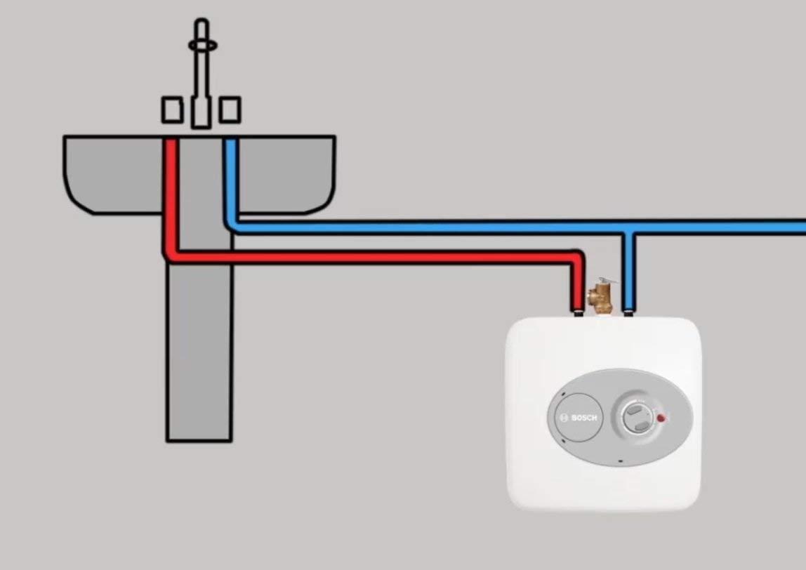FVSTR - Calentador de agua eléctrico para cocina de 8 l, 1500 W ...
