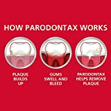 Parodontax Complete Protection Toothpaste for