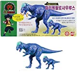Dino Mecard Double Figure Set Pachycephalosaurus and Tinysour PACHYCE Blue Color