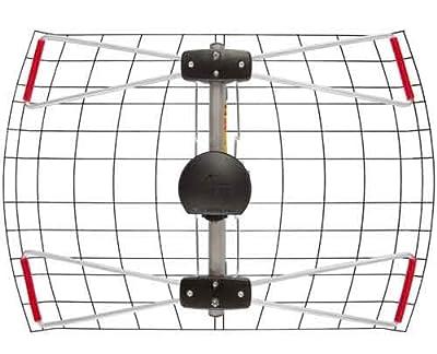 Antennas direct, inc