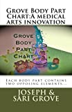 Grove Body Part Chart, Sari Grove and Joseph Grove, 1490522700