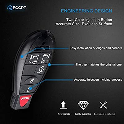 ECCPP Replacement fit for 433MHz Uncut Keyless Entry Remote Car Key Fob Chrysler 300 Town & Country/Dodge Dart Durango/Jeep Grand Cherokee M3N5WY783X (Pack of 1): Automotive
