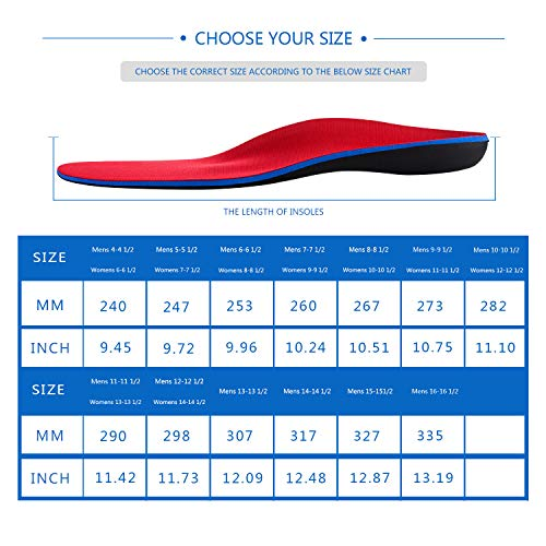 Arch Support Insoles Men Plantar Fasciitis Feet Insoles Arch Supports Orthotics Shoe Inserts for Flat Feet High Arches Back Pain (Mens 6-6 1/2 | Womens 8-8 1/2)