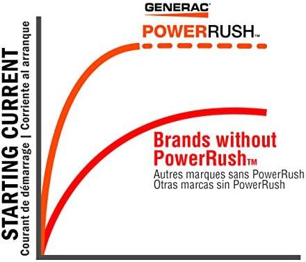 Generac 7129 GP3000i Inverter Generator 51AE0Ph7snL