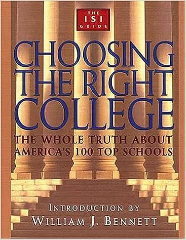 right college