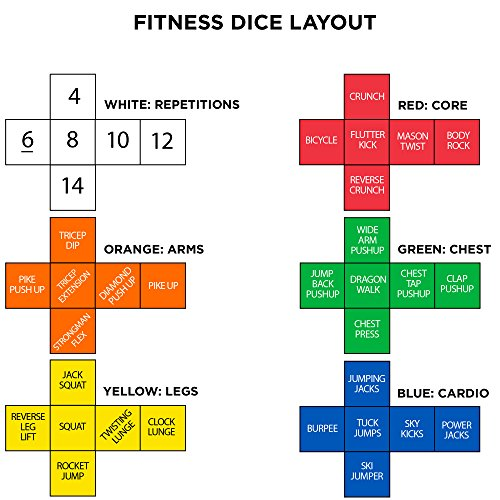 Stack 52 Fitness Dice by Strength Bodyweight Exercise Workout Game. Designed by a Military Fitness Expert. Video Instructions Included. No Equipment Needed. Burn Fat and Build Muscle at Home.