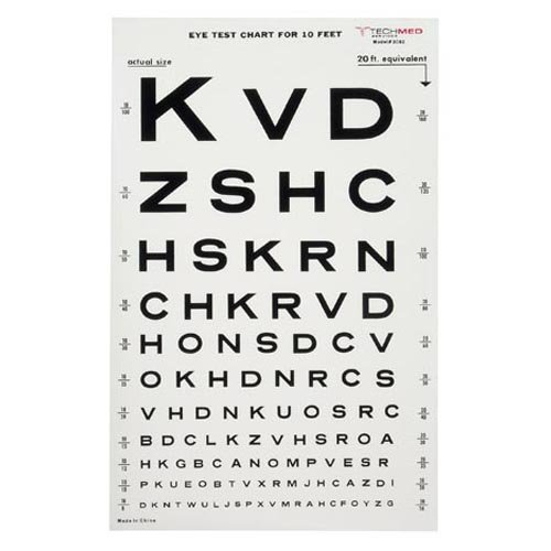 Illuminated Snellen Eye Test Chart, 10 ft