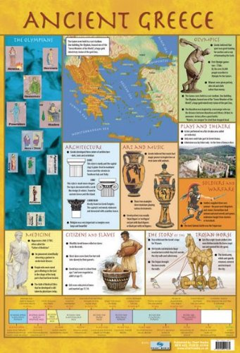 Laminated Ancient Greece Educational Timeline and Map Mini Poster