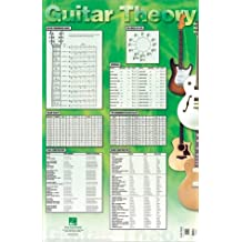 Guitar Theory Poster: 22 inch. x 34 inch.