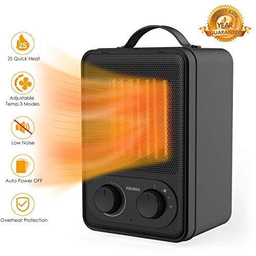 Space Heater, 1500W Electric Ceramic Heater Personal Small Heater, 2s Quick Heating,Adjustable Thermostat Safety,Energy Efficient Quiet Heater for Home & Office,with Carrying Handle,5.3x6.3x9.4 Inch
