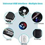 ICBEAMER Universal USB Interface Plug-in