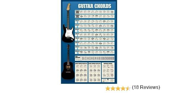1art1 Empire Educational - Póster de acordes de Guitarra (versión ...