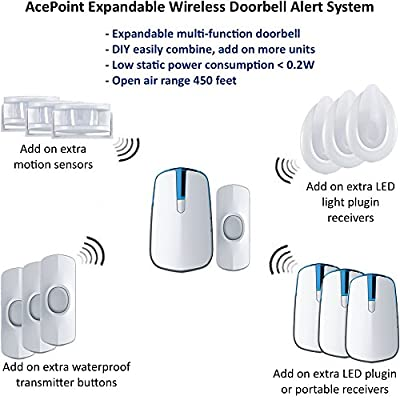 AcePoint 2-in-1 Wireless Doorbell Motion Sensor Night Light Series, Plug-in Wireless Door bell w/ LED Night Light Function, Long Operating Range