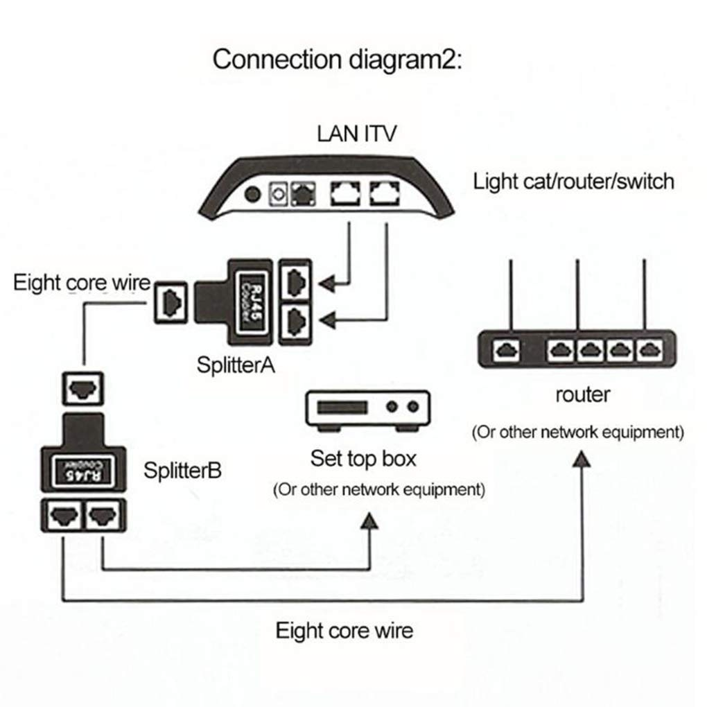 Of Cat6 Rj45 Connector All Image About Wiring Diagram And Schematic