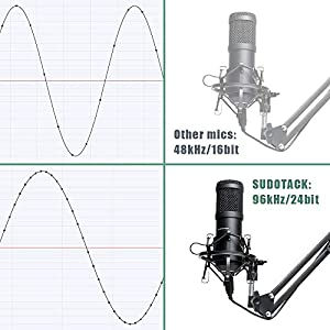 USB Streaming Podcast PC Microphone, SUDOTACK professional 96KHZ/24Bit Studio Cardioid Condenser Mic Kit with sound card Boom Arm Shock Mount Pop Filter, for Skype YouTuber Karaoke Gaming Recording