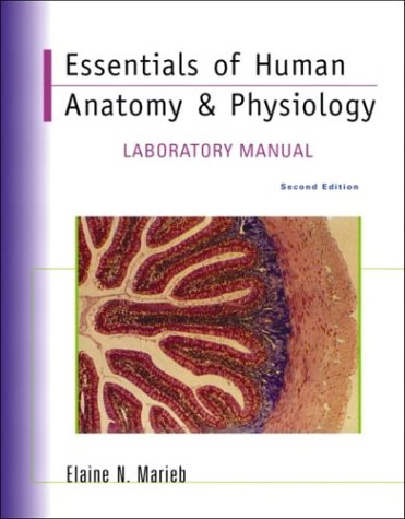 essentials of medical physiology Embed (for wordpresscom hosted blogs and archiveorg item  tags.