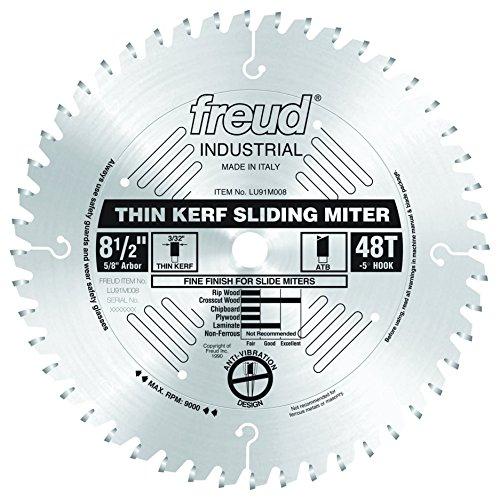 Freud 8-1/2