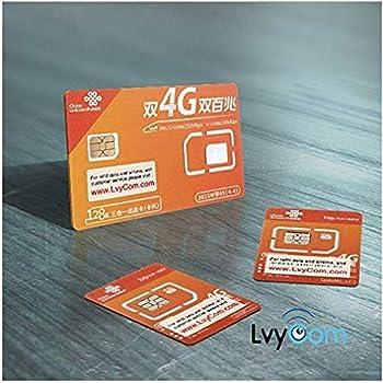 Amazon.com: Tarjeta SIM prepagada de 30 días de viaje a ...