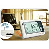 Bluetooth CO2 / VOC Data Logger / Air Quality Monitor / CO2 Level Controller with Relay, Temperature & Relative Humidity with SD Card Function and Free Software