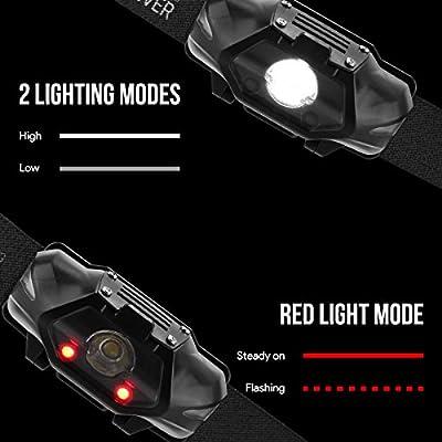 LE Headlamp LED Headlight Battery Powered Helmet Light for Sports Camping Running Hiking Reading