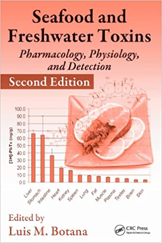 Seafood and freshwater toxins pharmacology physiology and by seafood and freshwater toxins pharmacology physiology and by luis m botana fandeluxe Image collections