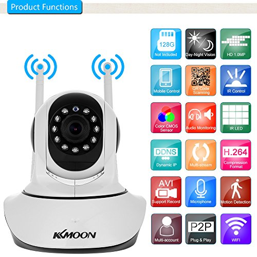 KKmoon 720P Wireless WIFI IP Camera Pan Tilt HD 1.0MP 1/4 Inch CMOS 3.6mm Lens Support PTZ Two-way Audio Night Vision Phone APP Control Motion Detection TF Card from KKmoon
