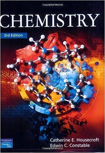 intro to organic chemistry