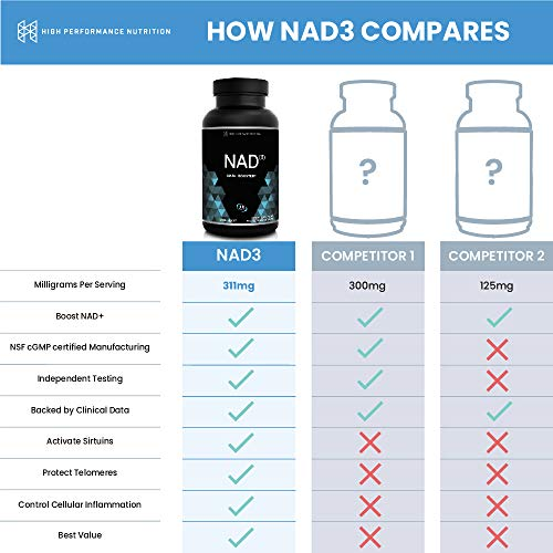 HPN NAD+ Booster – Nicotinamide Riboside Alternative (NAD3) for Men & Women | Anti Aging NRF2 Activator, Superior to NADH – Natural Energy Supplement for Longevity & Cellular Health, 60 Caps, 3-Pack by HPN (Image #3)