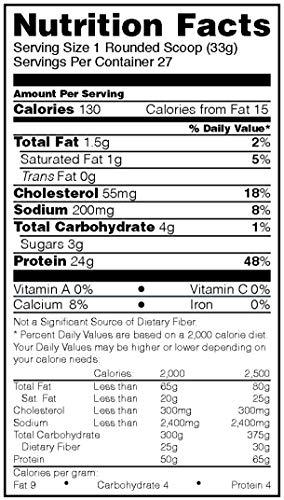 Buy low fat protein powder