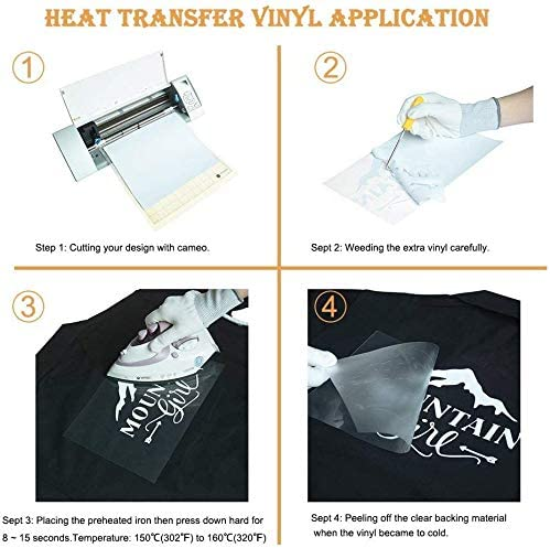 CMXX 1 Roll Vinyl Transfer, Heat-On Heat Transfer para Camiseta, Sombreros, Ropa, Prensa de Calor, sublimación Artesanal (23,6 Pulgadas X 9.8 Pies) Red: Amazon.es: Hogar