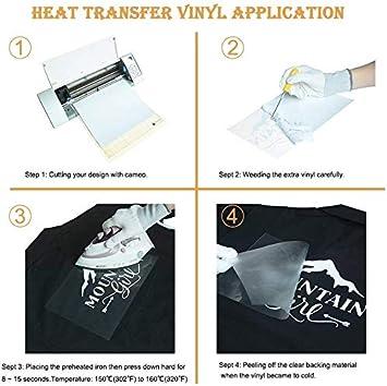 CMXX 1 Roll Vinyl Transfer, Heat-On Heat Transfer para Camiseta ...
