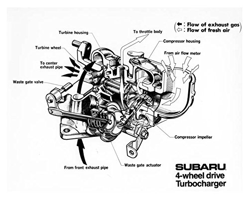 1983 Subaru Brat Station Wagon Turbo Turbocharger Photo (Turbo Wagon)