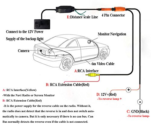 Reverse Trigger Wire For Backup Camera: 170 Degree Car Trunk Handle Backup Camera Rear View HD